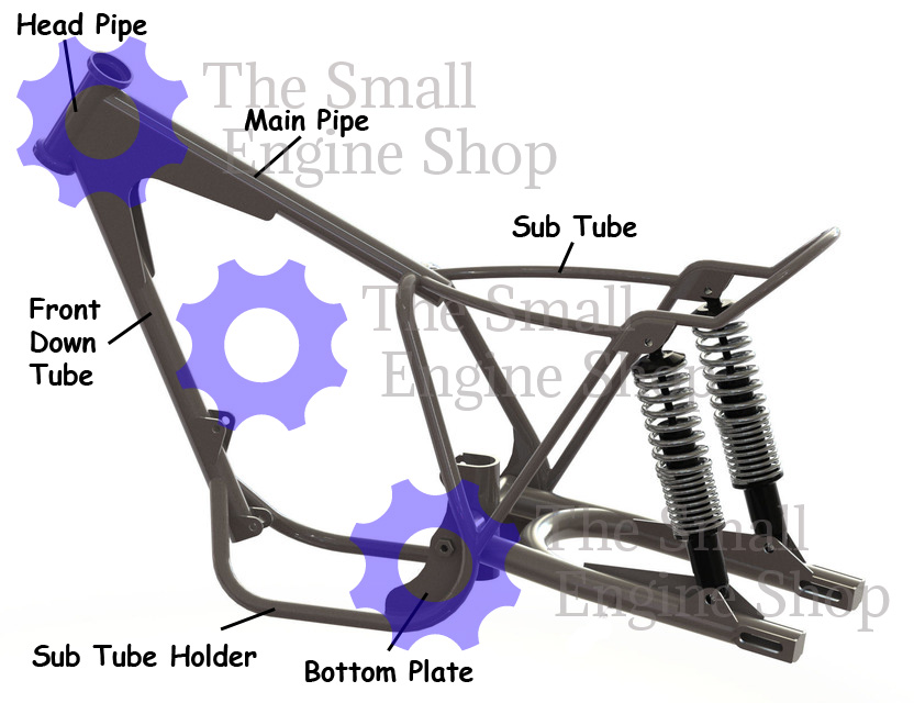 Anatomy Of A Motorcycle Frame